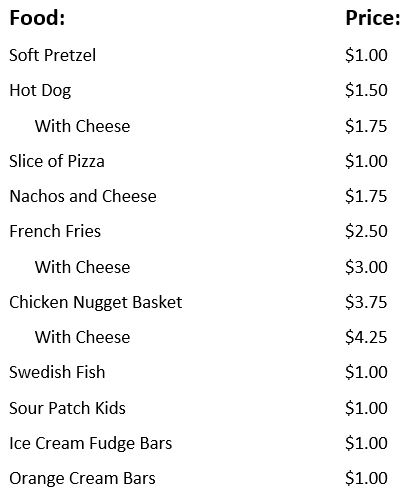 Food Pricing